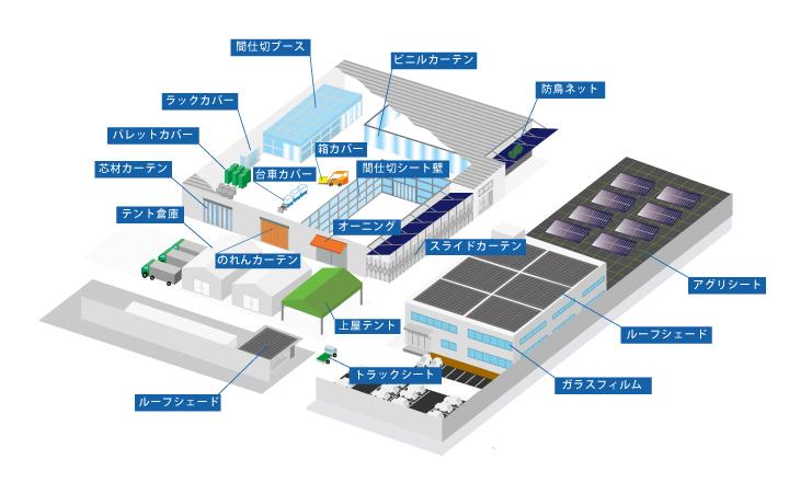 倉庫・工場